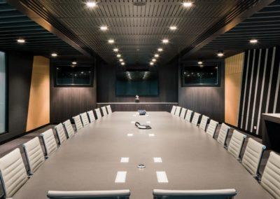 youi boardroom
